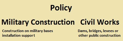USACE Policy