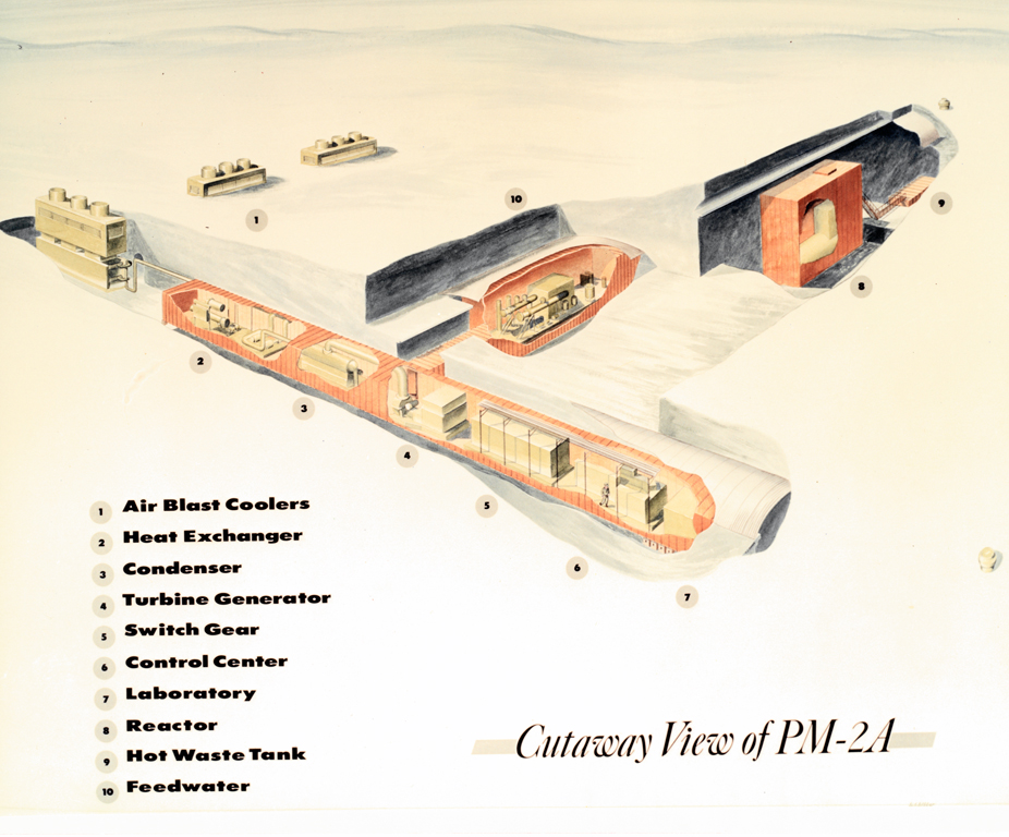 schematic drawing of nuclear facilitiy