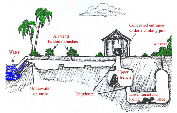 Diagram depicting the many possible entrances and levels found in Viet Cong tunnels